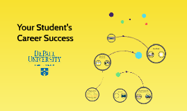 Your Student's Career Success