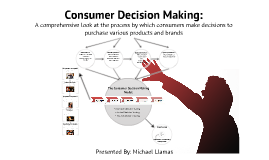 Copy of Consumer Decision Making