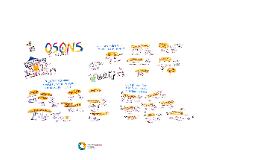 Osons facilitation graphique