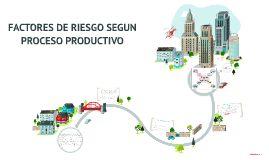 Copy of FACTORES DE RIESGO SEGUN PROCESO PRODUCTIVO