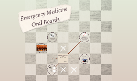 Oral Boards: How to Play the Game