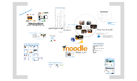 Copy of Moodle - for Beginners