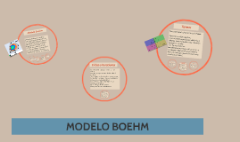 Copy of MODELO BOEHM