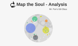 Map the Soul - Analysis
