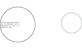 Las dos orientaciones básicas de la distribución son la prod