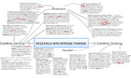 RESEARCH INTO INTENSE FANDOM
