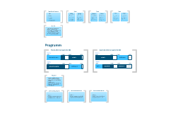 Copy of Peer-Guide-Training