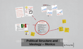 Copy of Political Structure and Ideology -- Mexico