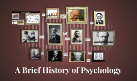 Weiten Ch 1 - The Evolution of Psychology