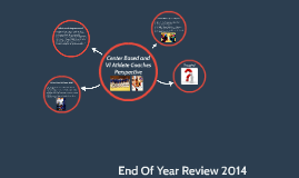 End of year review for the VI Squad and centre based players