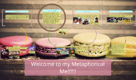Welcome to my Metaphorical Me!!!!!!