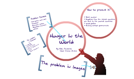 Copy of HUNGER IN THE WORLD