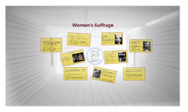 Copy of Women's Suffrage