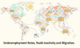 Underemployemt, Youth inactivity and Migration