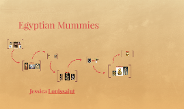 Ancient Egypt's Mummies