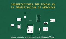 ORGANIZACIONES IMPLICADAS EN LA INVESTIGACIÓN DE MERCADOS