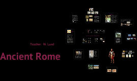 Ancient Rome: Year 7 History