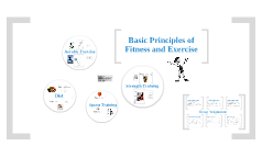 Health Fitness Project