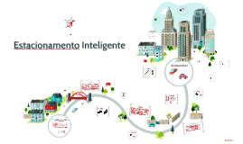 Copy of Estacionamento Inteligente