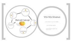 Harvard Concept