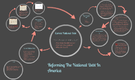 Reforming The National Debt In America