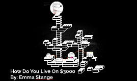 How Do You Live On...