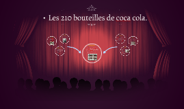 Les 210 bouteilles de coca cola.