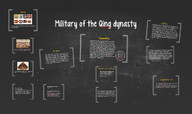 Copy of Military of the Qing dynasty