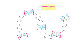 The Arts of Japan-Final