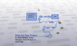 Menu For Four Project