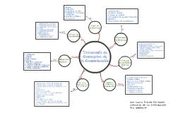 Taxonomia de conceptos de la comunicación