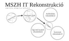 IT Rekonstrukció