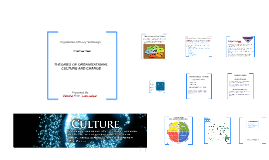 Theories of Organizational Culture and Change