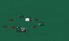 Copy of Arquitetura de Computadores - Unidade 1