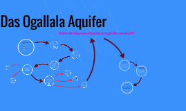Das Ogallala Aquifer