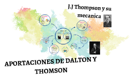 Copy of APORTACIONES DE DALTON