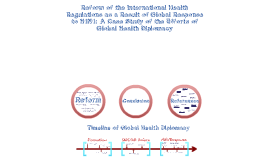 Reform of the International Health Regulations as a Result of Global Response to H1N1