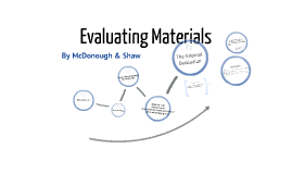 Copy of Evaluating ELT materials