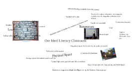 Ideal Literacy Classroom