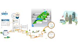 Sistema de Información del Recurso Hidrico - Colombia - Nov/2014