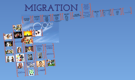 Copy of MIGRATION