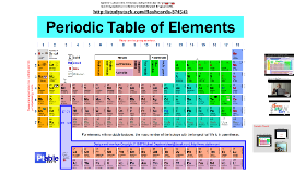 The Periodic Table!