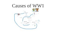 History 20- WW1