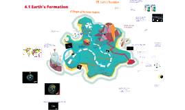 Chapter 4. Earth's Structure & Function