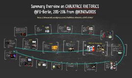 Summary on Chalkface Rhetorics @FU-berlin, #JFKI, 2015-2016