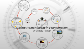 Copy of Gothic Romanticism in Frankenstein