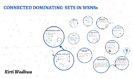 connected-dominating-sets-in-wsns