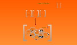 Copy of Gestió d'aules i entorns digitals
