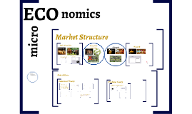 340 WCU Live Micro: Supply and demand