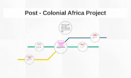Post - Colonial Africa Project